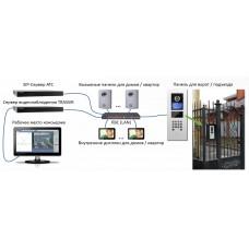 Интеллектуальный программный модуль TRASSIR Intercom